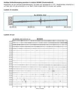 OWW-aardbevingsmelder-web